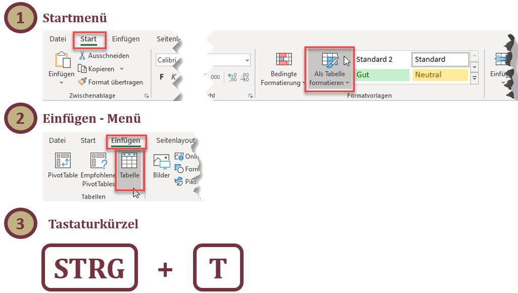 Bereich als Tabelle formatieren