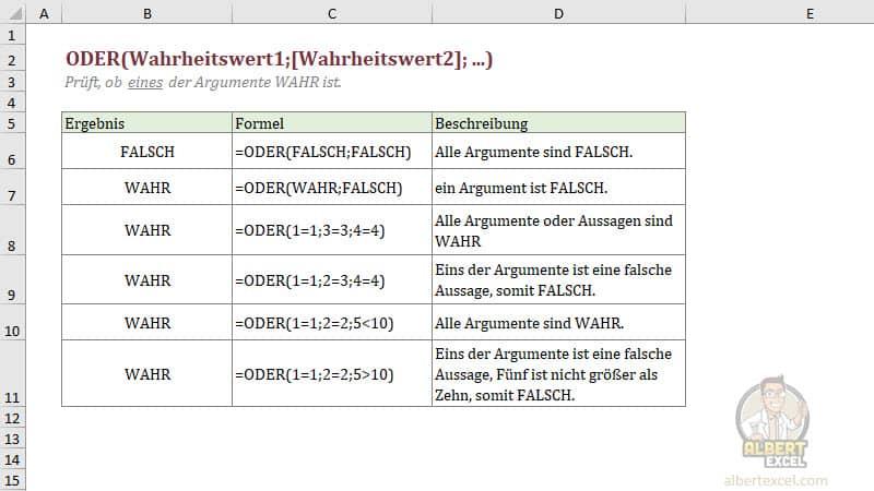 Excel ODER Funktion einfach erklärt