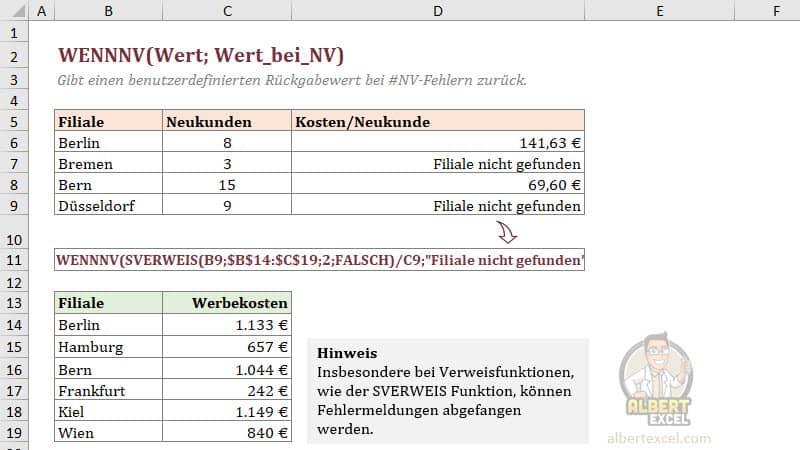 WENNNV Excel Funktion einfach erklärt