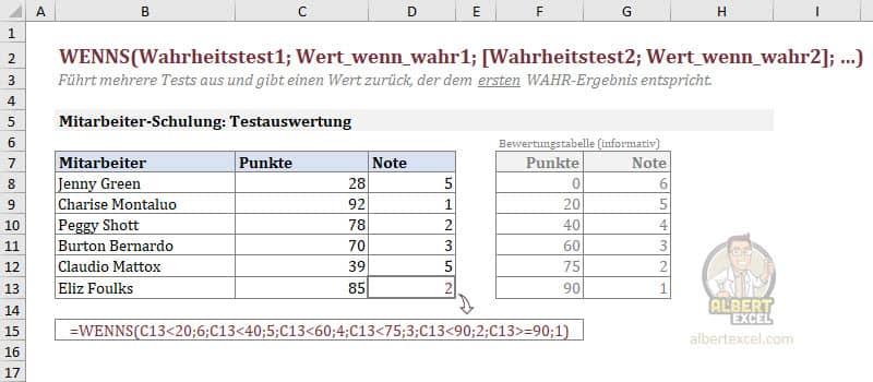 Excel WENNS Funktion einfach erklärt