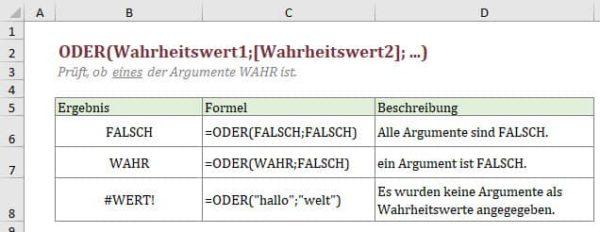 Wieso gibt die ODER Funktion #WERT! Als Ergebnis zurück?