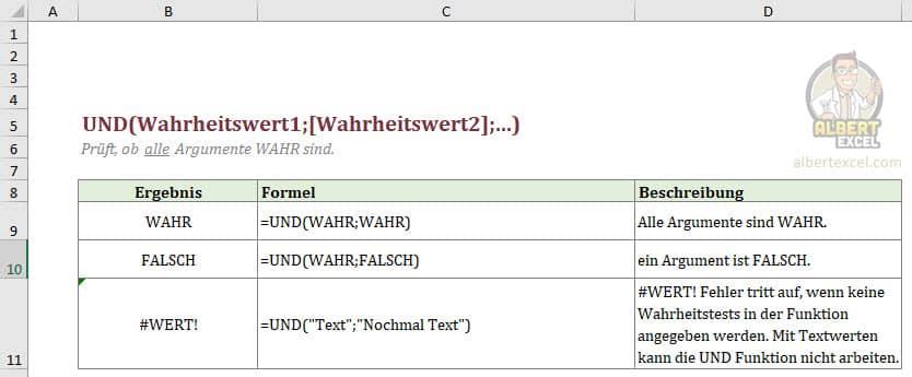 Wieso gibt die UND Funktion #WERT! Als Ergebnis zurück?