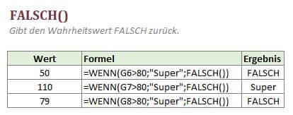 Wozu benötigt man die FALSCH Funktion in Excel?
